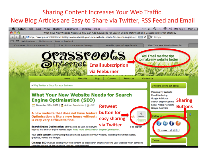 Ways to Share New Blog Articles