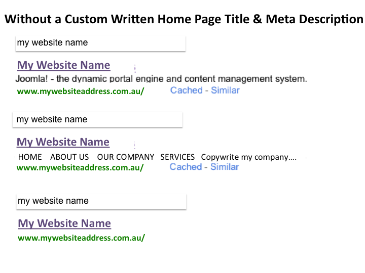 Without Page Title and Meta Description